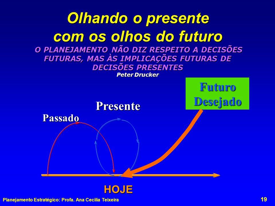 Olhando o presente com os olhos do futuro O PLANEJAMENTO NÃO DIZ RESPEITO A DECISÕES FUTURAS, MAS ÀS IMPLICAÇÕES FUTURAS DE DECISÕES PRESENTES Peter Drucker