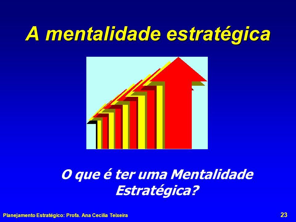 A mentalidade estratégica