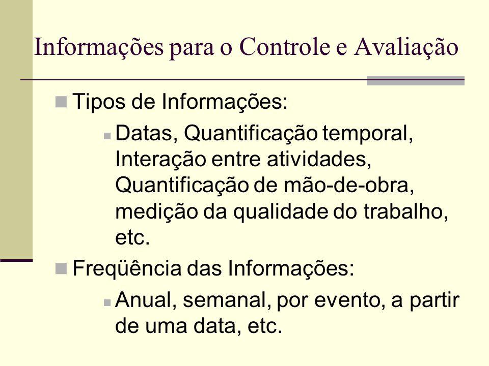 Informações para o Controle e Avaliação