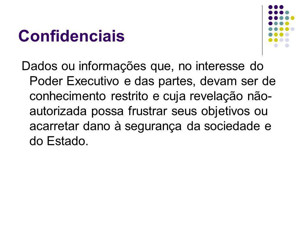 Confidenciais