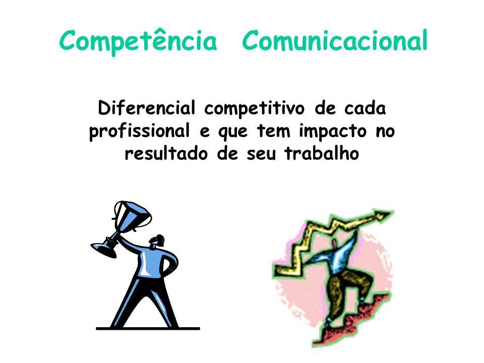 Competência Comunicacional