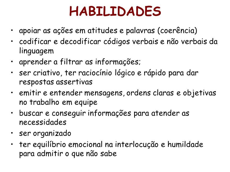 HABILIDADES apoiar as ações em atitudes e palavras (coerência)
