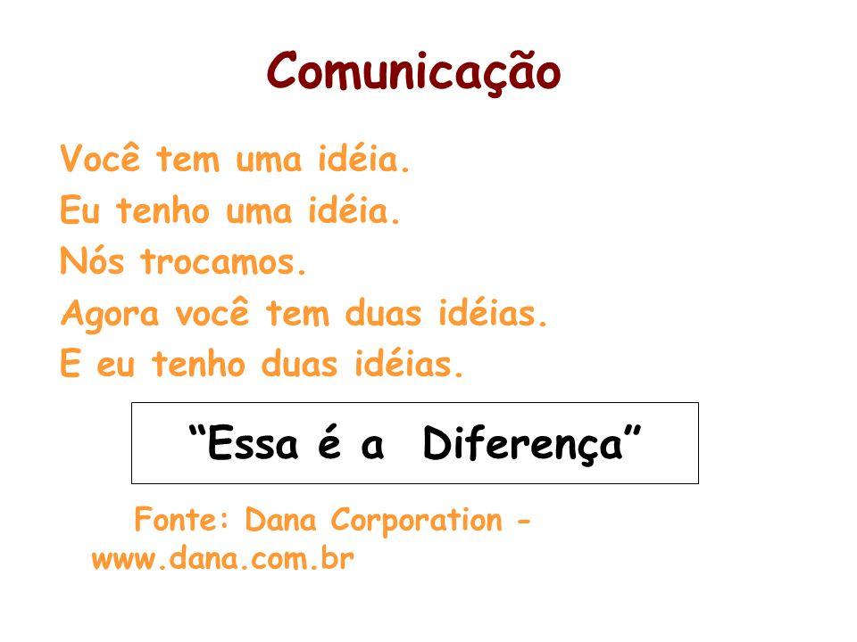 Comunicação Essa é a Diferença Você tem uma idéia.