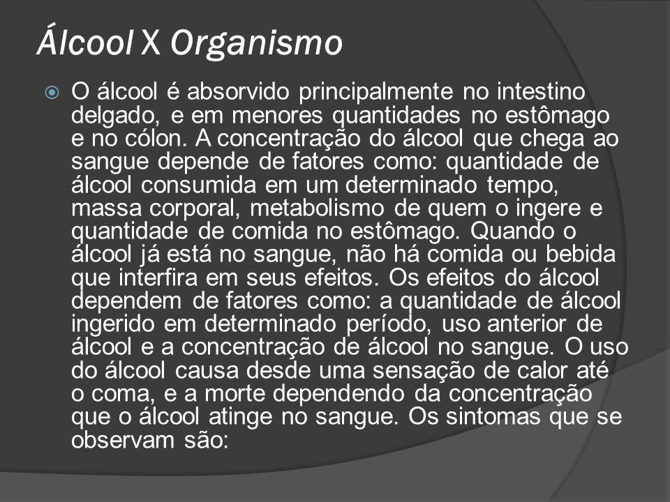 Álcool X Organismo