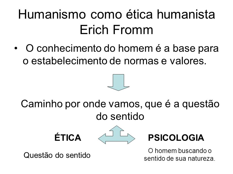 Humanismo como ética humanista Erich Fromm