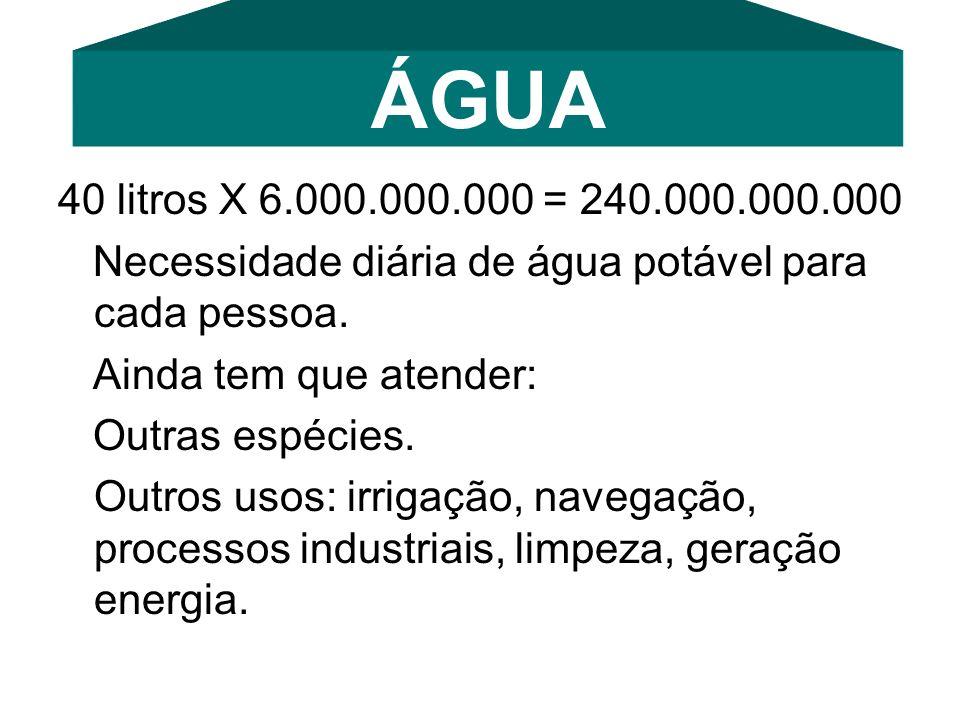 ÁGUA 40 litros X 6.000.000.000 = 240.000.000.000. Necessidade diária de água potável para cada pessoa.