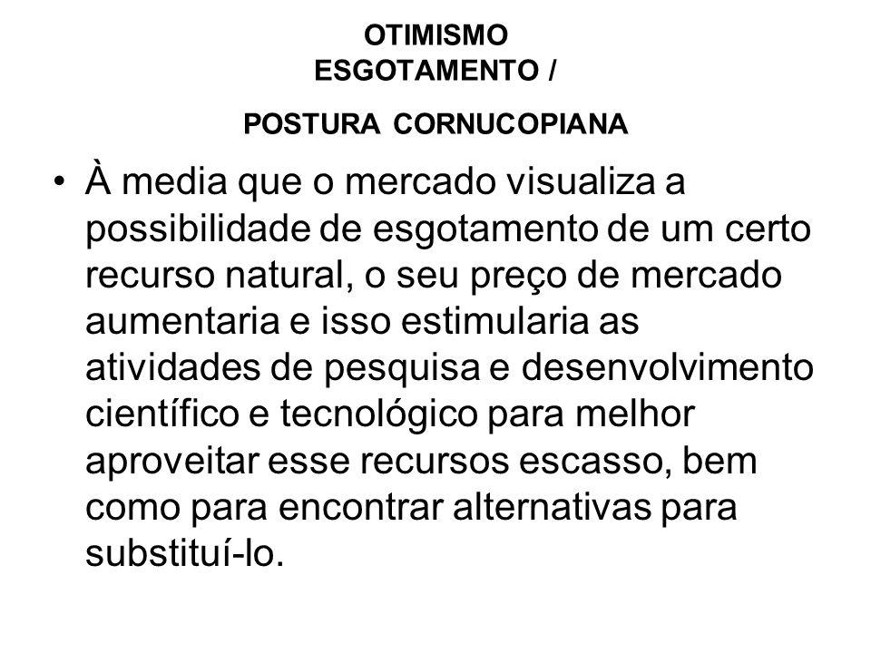 OTIMISMO ESGOTAMENTO / POSTURA CORNUCOPIANA