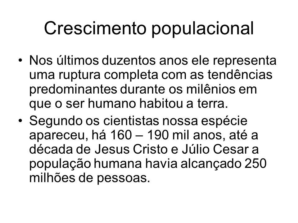 Crescimento populacional