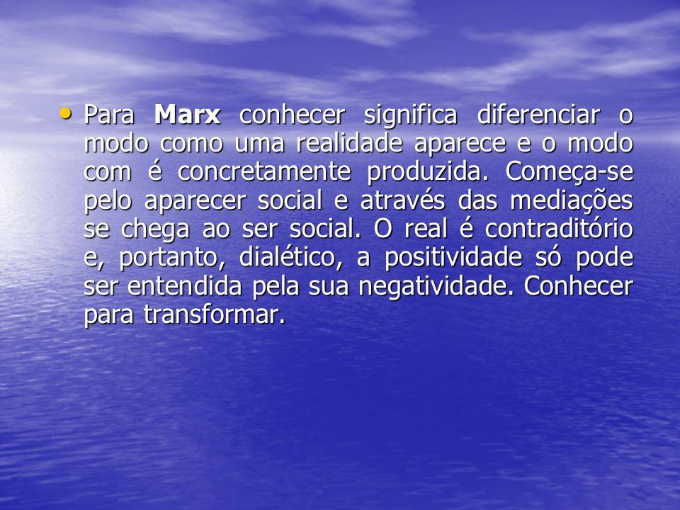 Para Marx conhecer significa diferenciar o modo como uma realidade aparece e o modo com é concretamente produzida.
