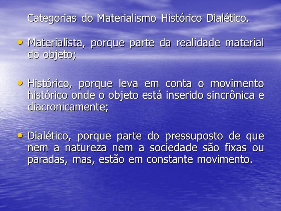 Categorias do Materialismo Histórico Dialético.