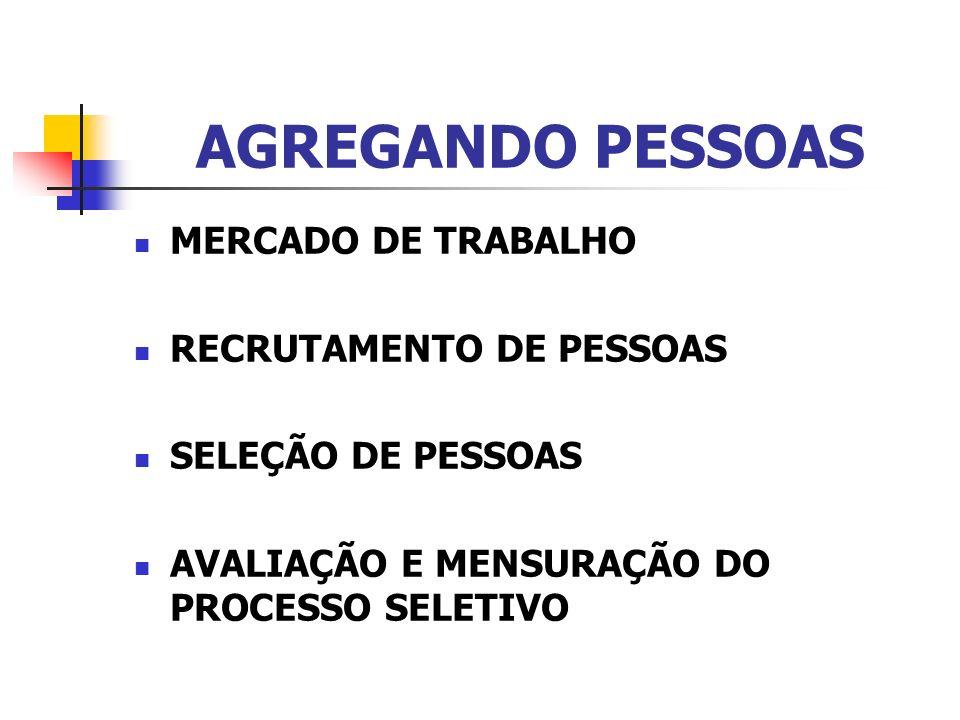 AGREGANDO PESSOAS MERCADO DE TRABALHO RECRUTAMENTO DE PESSOAS