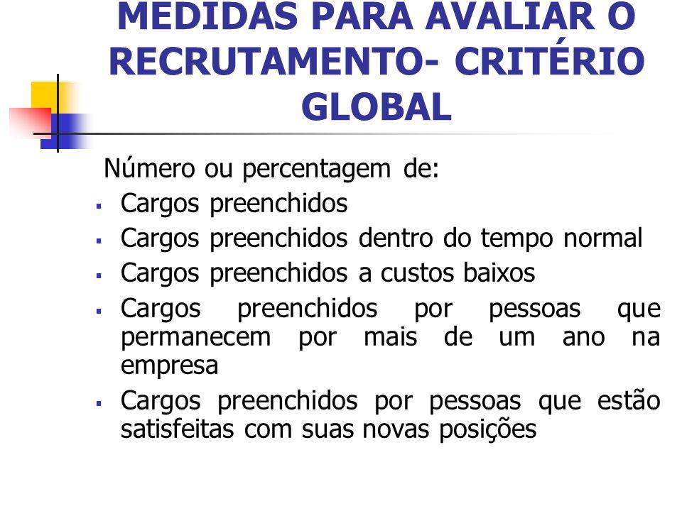 MEDIDAS PARA AVALIAR O RECRUTAMENTO- CRITÉRIO GLOBAL