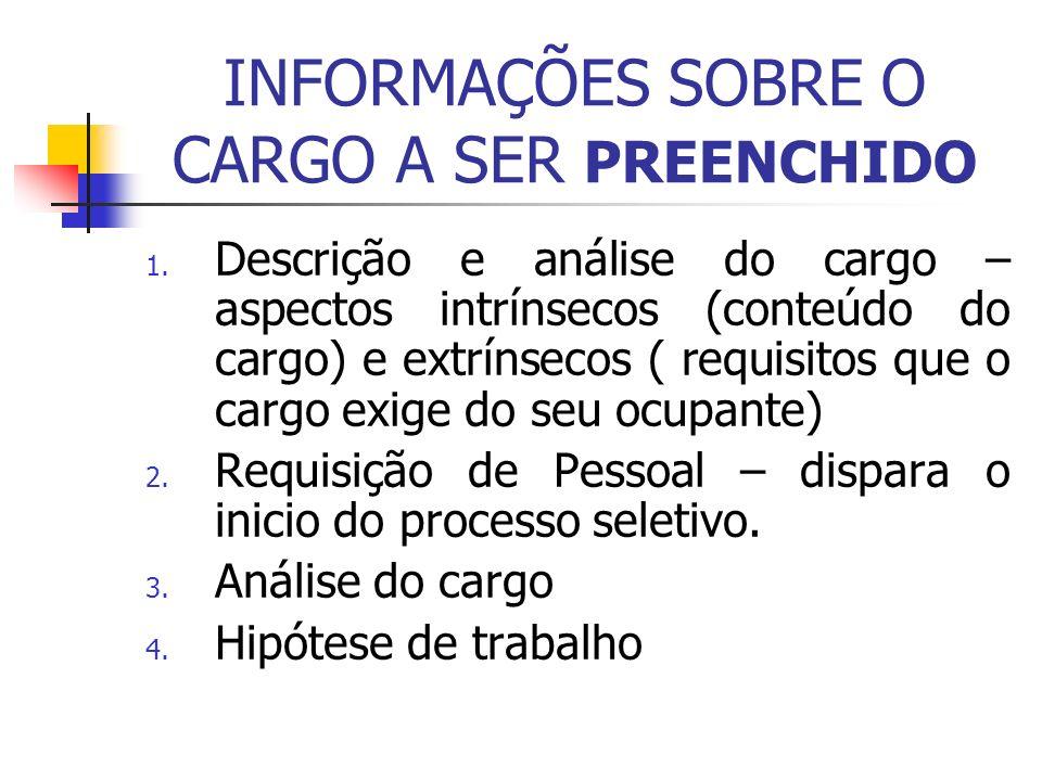 INFORMAÇÕES SOBRE O CARGO A SER PREENCHIDO