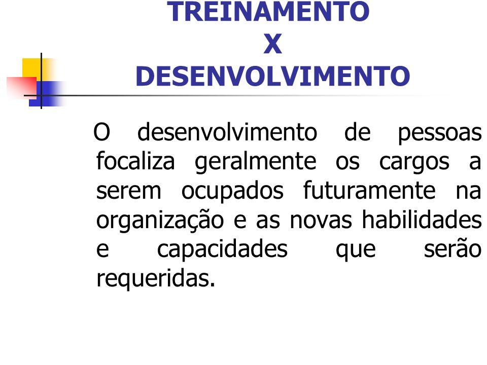 TREINAMENTO X DESENVOLVIMENTO