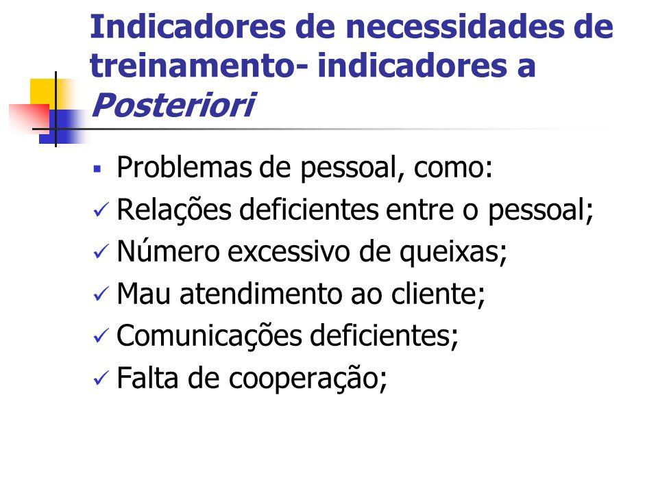 Indicadores de necessidades de treinamento- indicadores a Posteriori