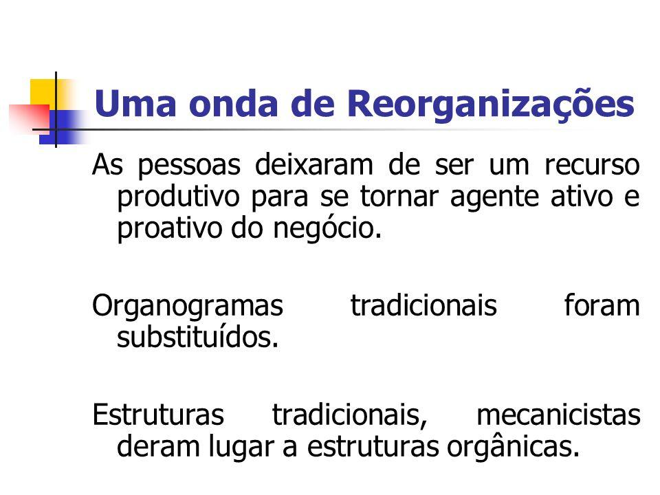 Uma onda de Reorganizações