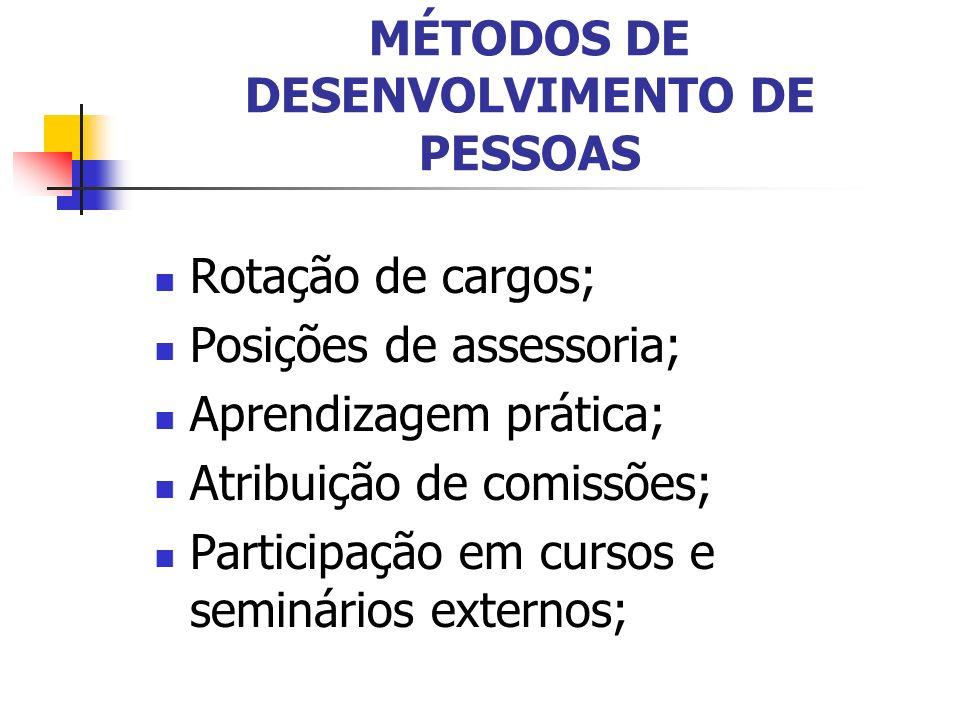 MÉTODOS DE DESENVOLVIMENTO DE PESSOAS