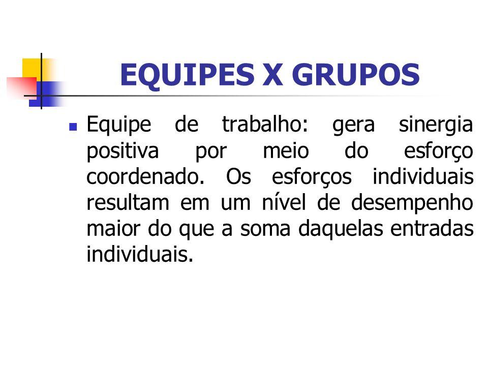 EQUIPES X GRUPOS