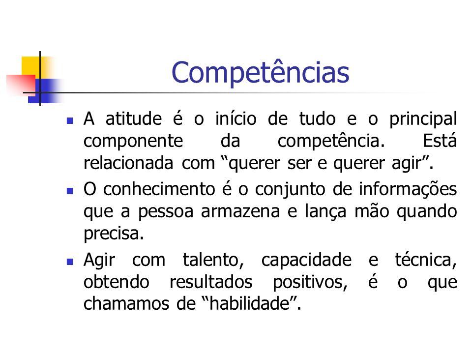 Competências A atitude é o início de tudo e o principal componente da competência. Está relacionada com querer ser e querer agir .
