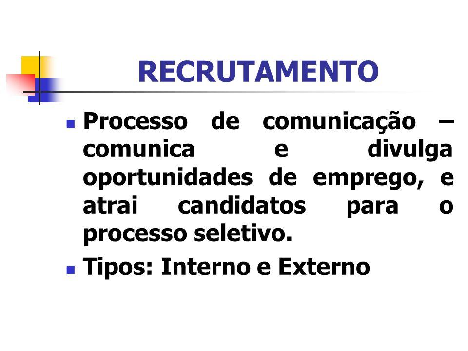RECRUTAMENTO Processo de comunicação – comunica e divulga oportunidades de emprego, e atrai candidatos para o processo seletivo.