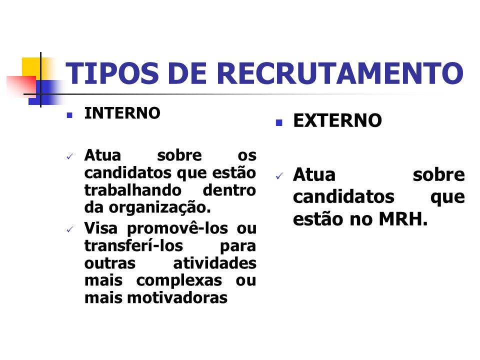 TIPOS DE RECRUTAMENTO EXTERNO Atua sobre candidatos que estão no MRH.