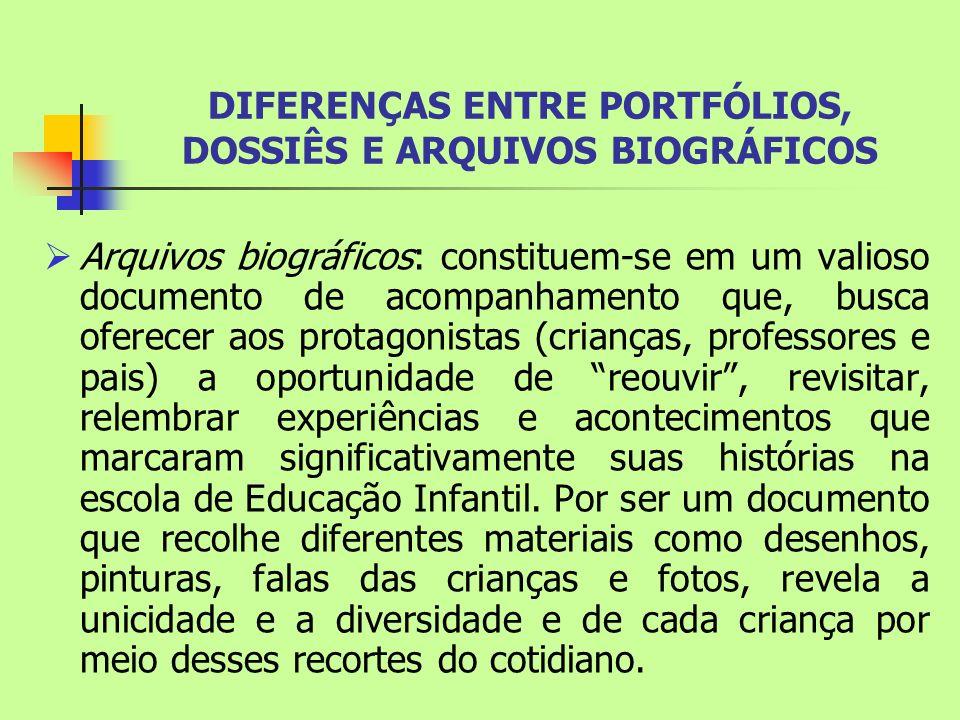 DIFERENÇAS ENTRE PORTFÓLIOS, DOSSIÊS E ARQUIVOS BIOGRÁFICOS