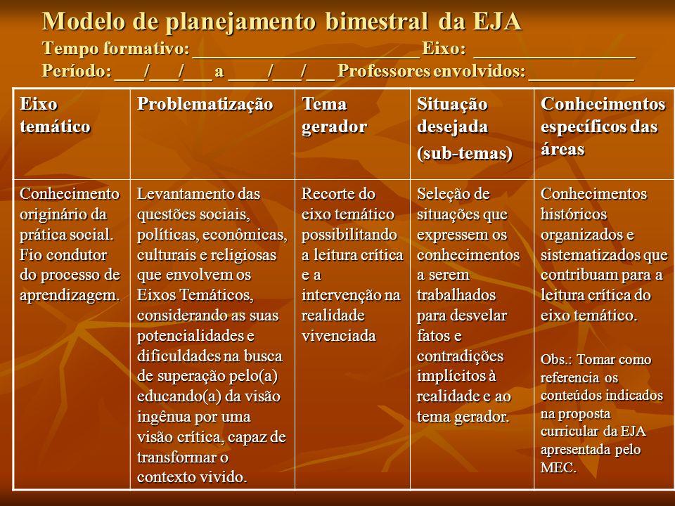 Modelo de planejamento bimestral da EJA Tempo formativo: ________________________ Eixo: _________________ Período: ___/___/___ a ____/___/___ Professores envolvidos: ___________