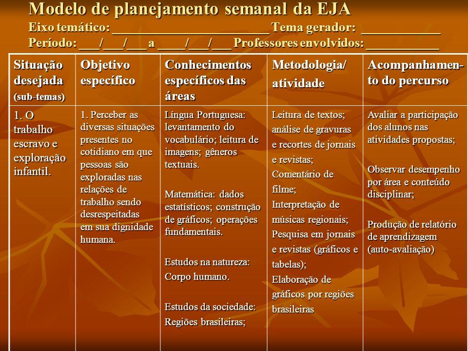 Modelo de planejamento semanal da EJA Eixo temático: ________________________ Tema gerador: ____________ Período: ___/___/___ a ____/___/___ Professores envolvidos: ___________