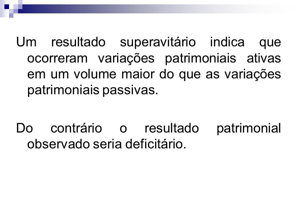 Um resultado superavitário indica que ocorreram variações patrimoniais ativas em um volume maior do que as variações patrimoniais passivas.