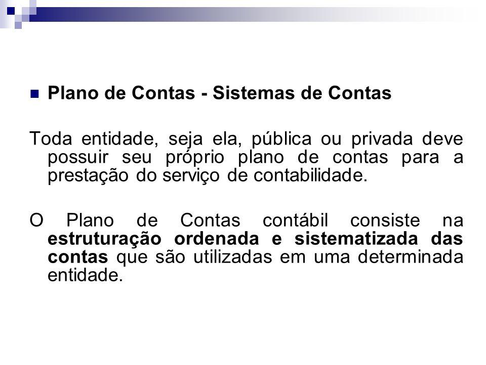 Plano de Contas - Sistemas de Contas