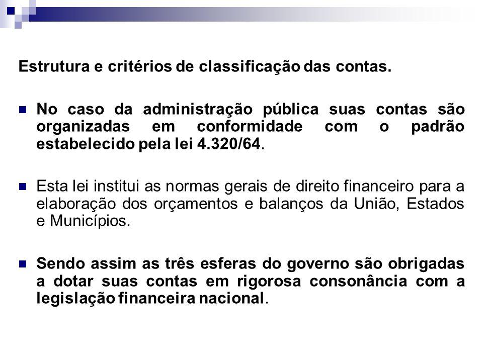 Estrutura e critérios de classificação das contas.