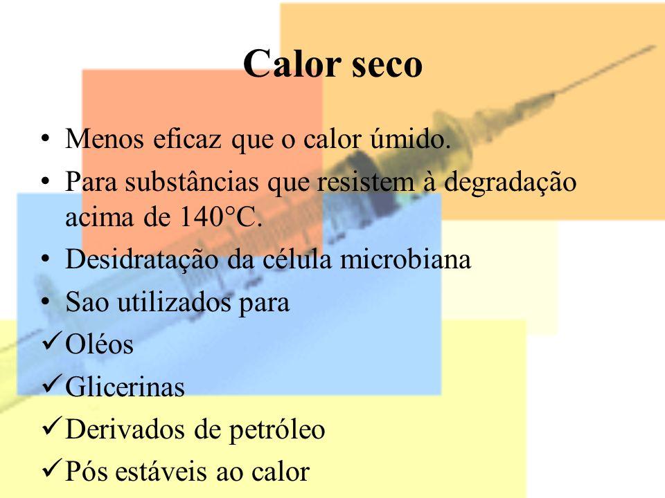 Calor seco Menos eficaz que o calor úmido.