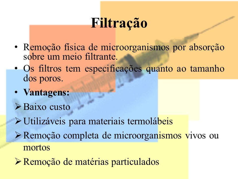 FiltraçãoRemoção física de microorganismos por absorção sobre um meio filtrante. Os filtros tem especificações quanto ao tamanho dos poros.