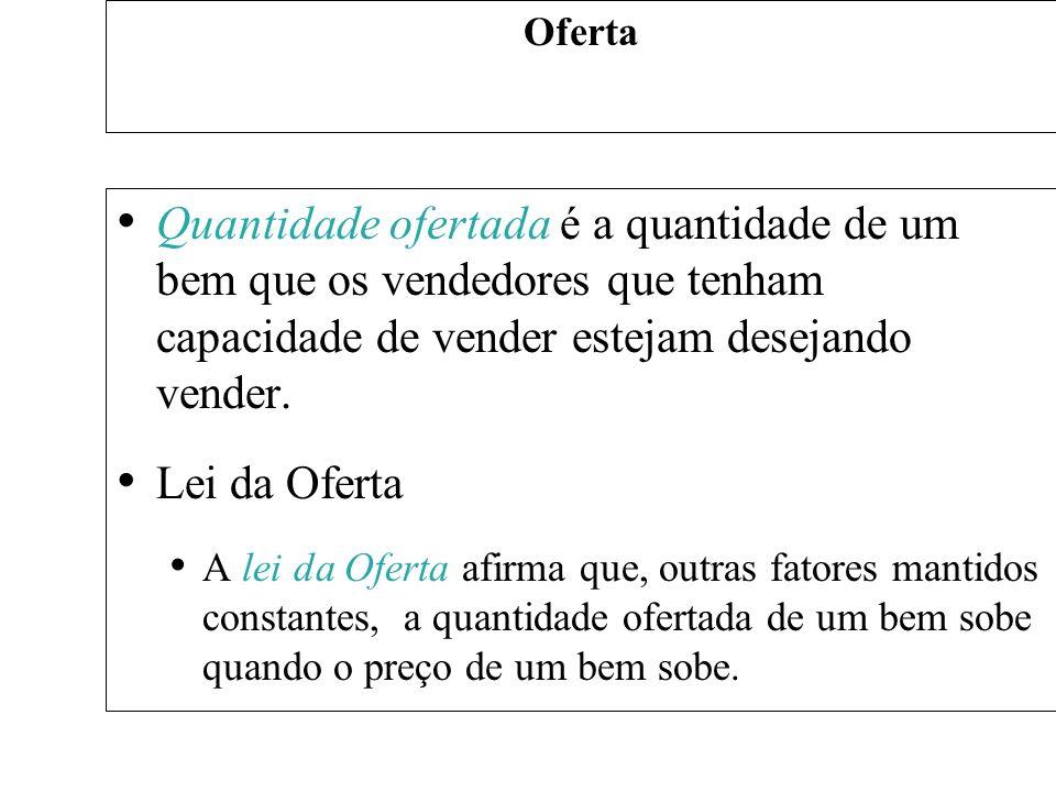 Oferta Quantidade ofertada é a quantidade de um bem que os vendedores que tenham capacidade de vender estejam desejando vender.