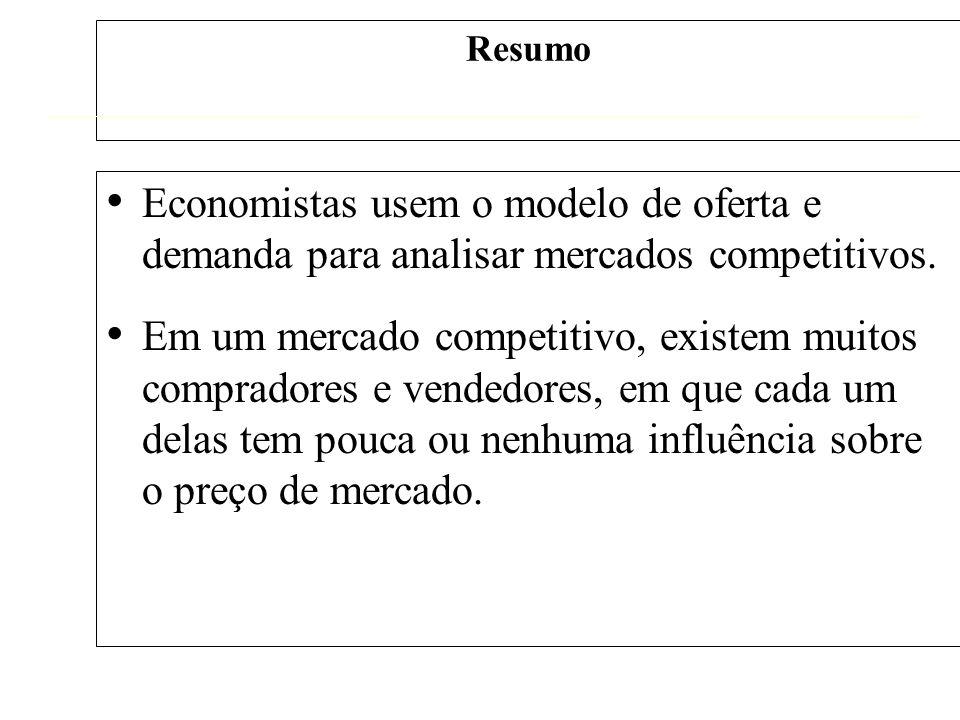 Resumo Economistas usem o modelo de oferta e demanda para analisar mercados competitivos.
