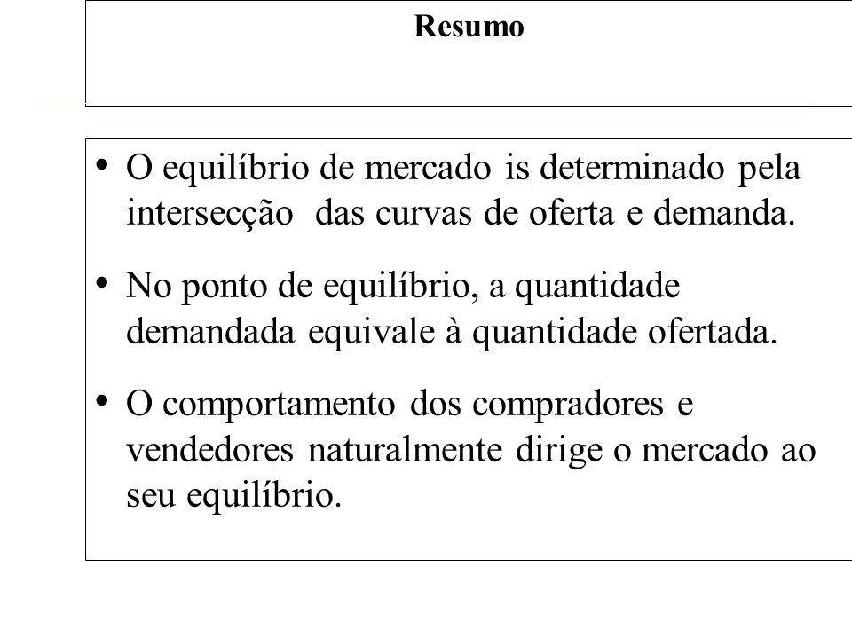 Resumo O equilíbrio de mercado is determinado pela intersecção das curvas de oferta e demanda.