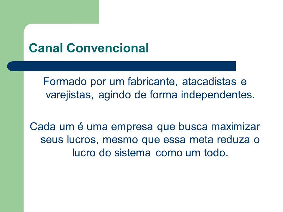 Canal Convencional Formado por um fabricante, atacadistas e varejistas, agindo de forma independentes.