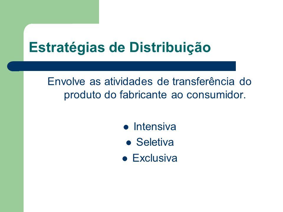 Estratégias de Distribuição