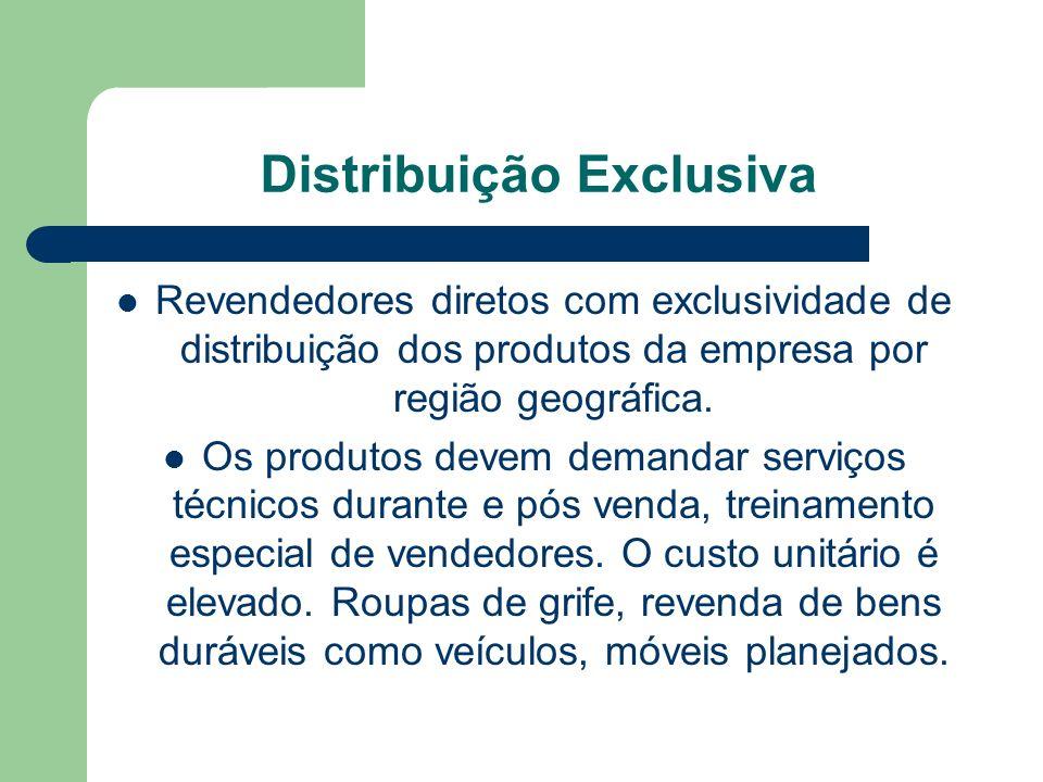 Distribuição Exclusiva