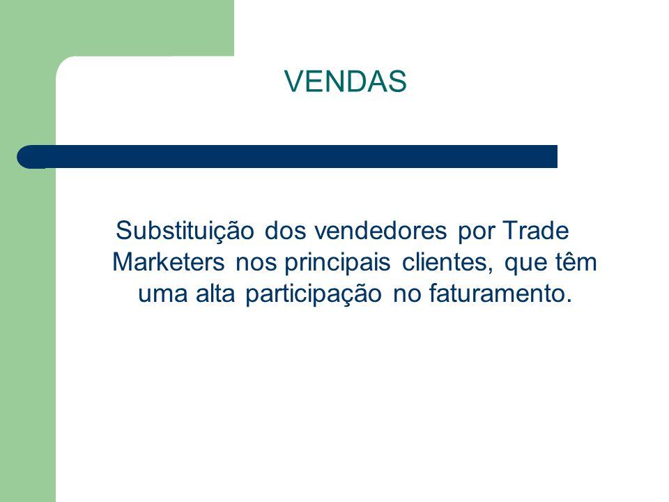 VENDAS Substituição dos vendedores por Trade Marketers nos principais clientes, que têm uma alta participação no faturamento.