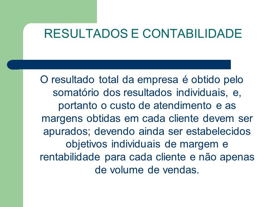 RESULTADOS E CONTABILIDADE