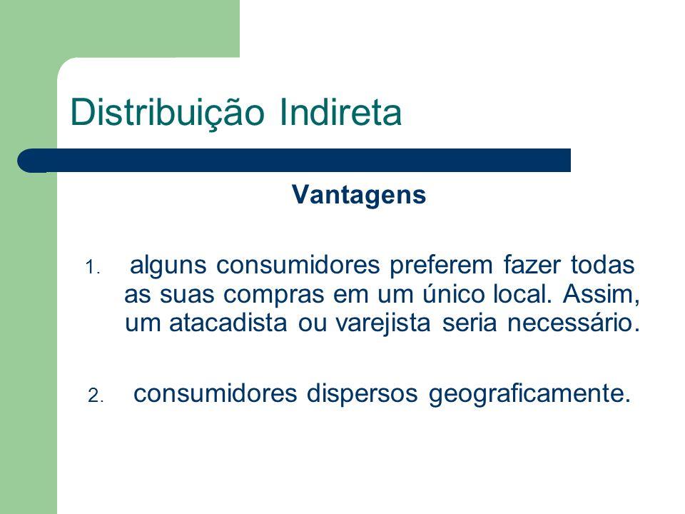 Distribuição Indireta