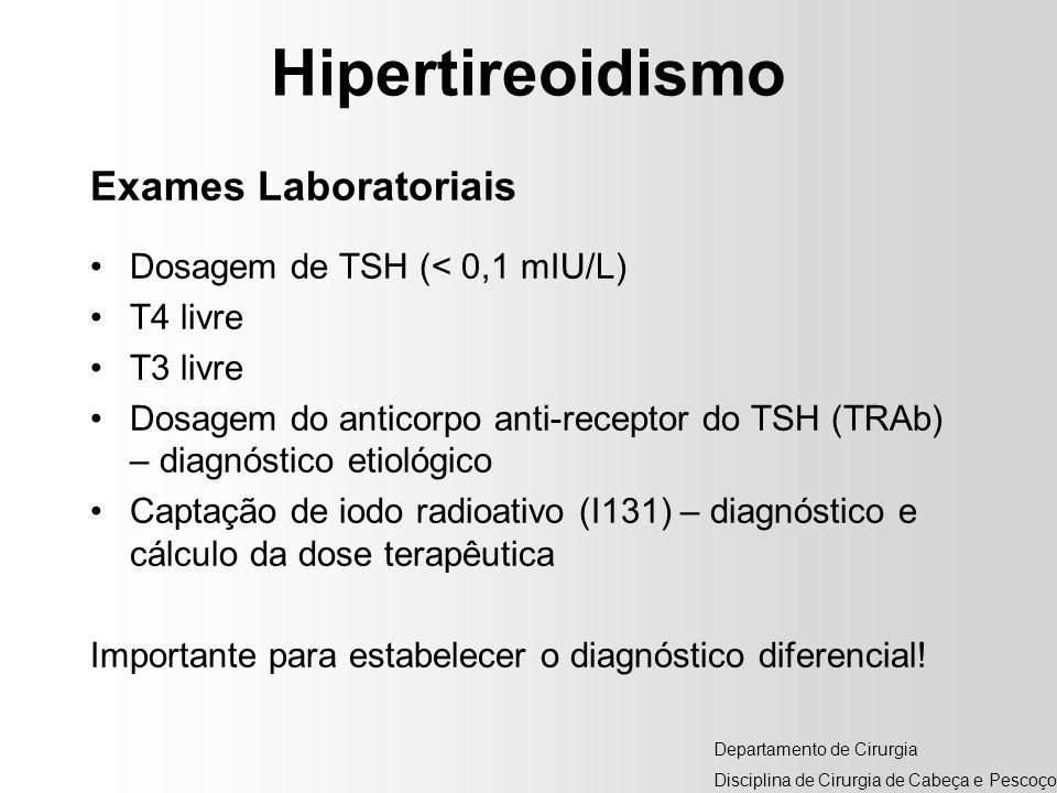 Hipertireoidismo Exames Laboratoriais Dosagem de TSH (< 0,1 mIU/L)