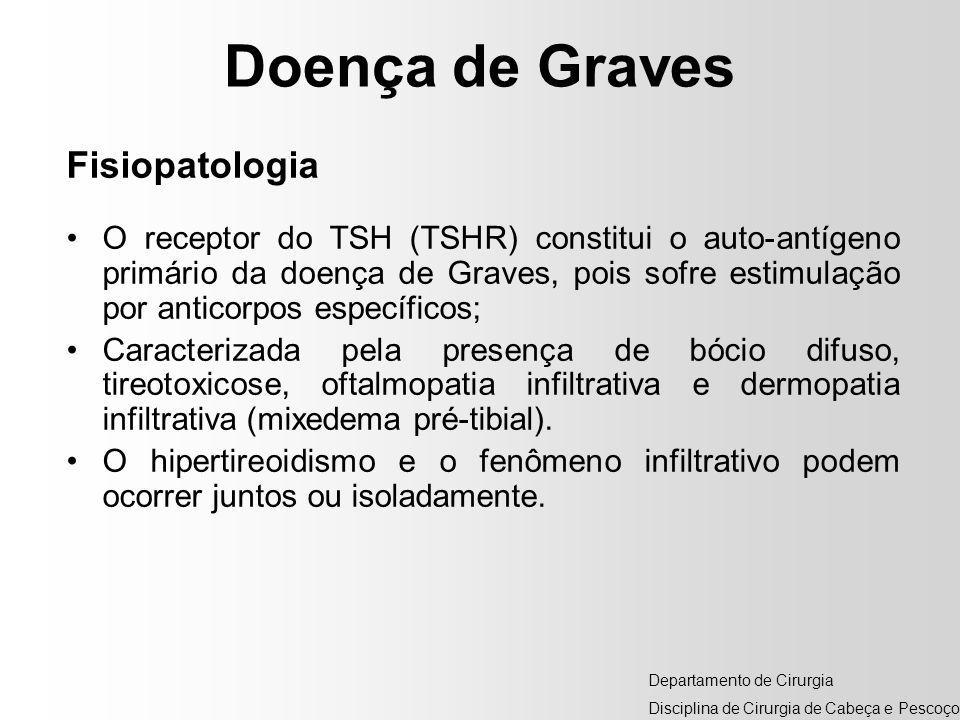 Doença de Graves Fisiopatologia