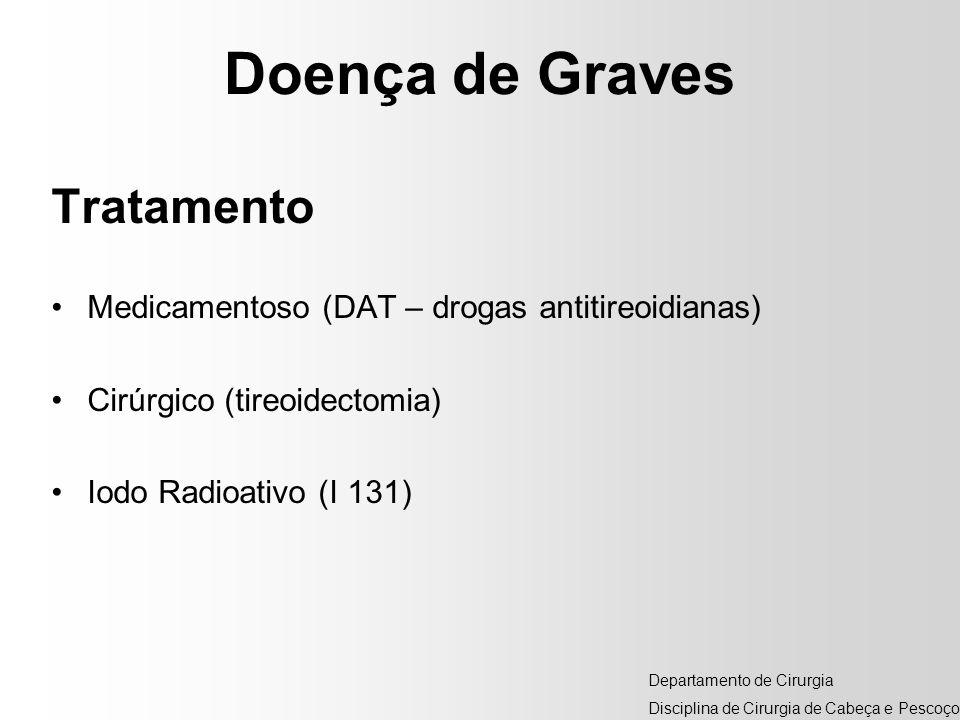 Doença de Graves Tratamento