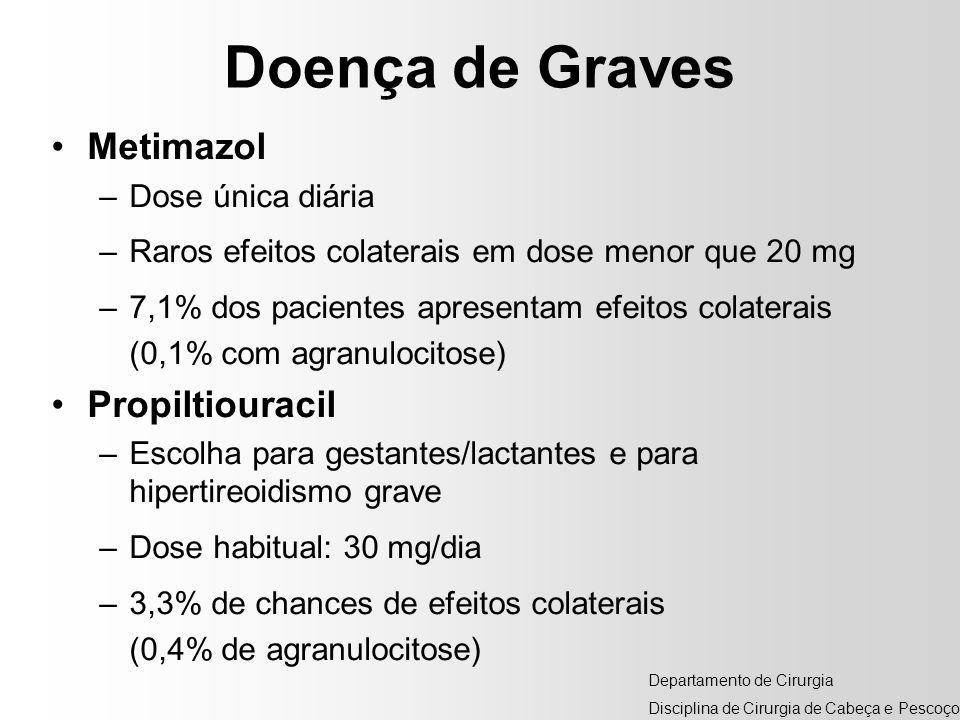 Doença de Graves Metimazol Propiltiouracil Dose única diária