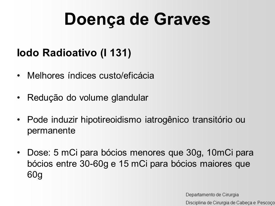 Doença de Graves Iodo Radioativo (I 131)
