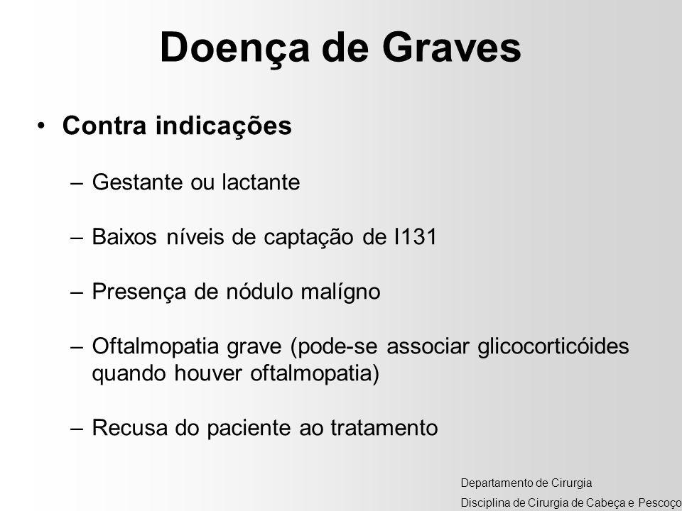 Doença de Graves Contra indicações Gestante ou lactante
