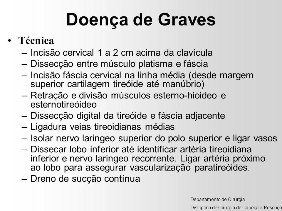 Doença de Graves Técnica Incisão cervical 1 a 2 cm acima da clavícula
