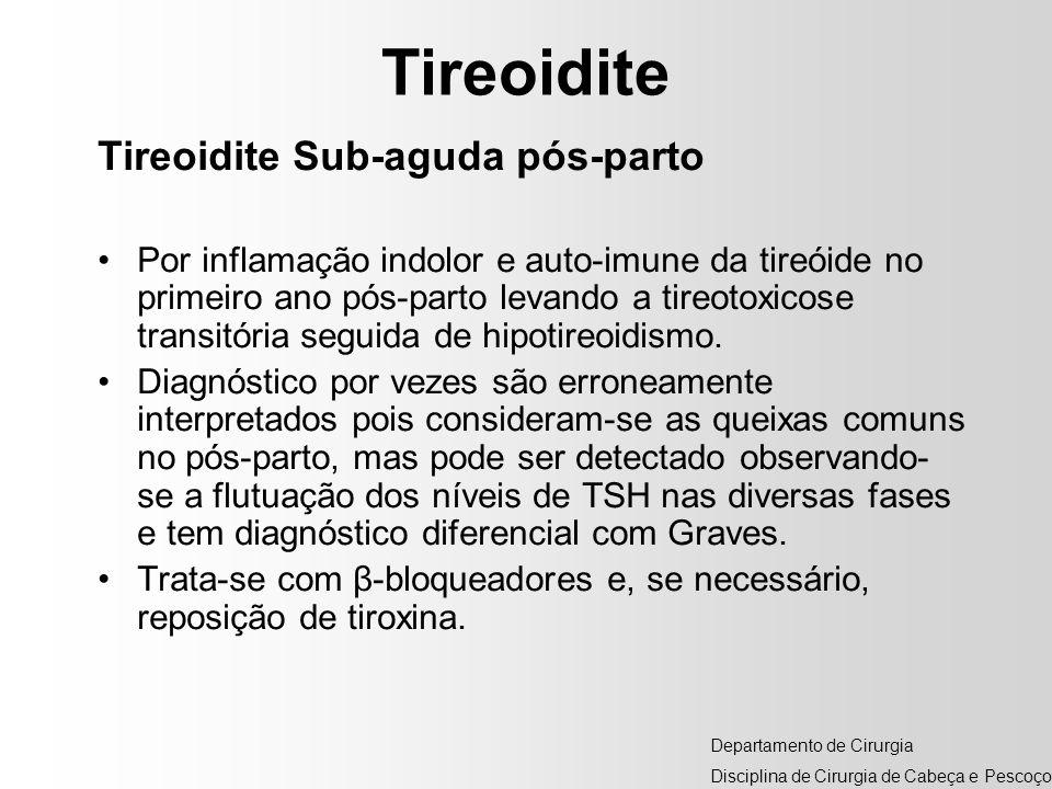 Tireoidite Tireoidite Sub-aguda pós-parto